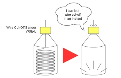 Wire Cut-Off Sensor 2D